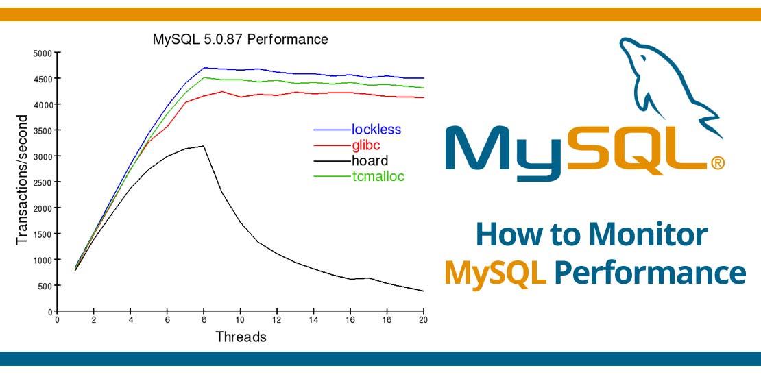 how-to-monitor-mysql-performance