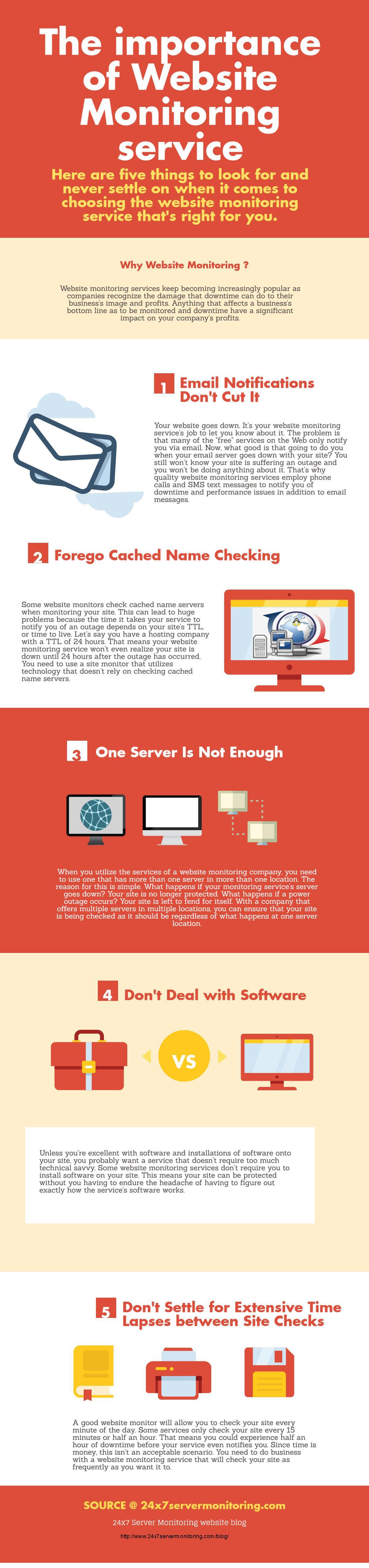24x7servermonit websitemonitoring11